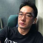 sangy11's profile photo