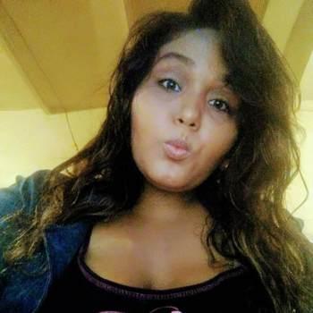 siseneg1_Distrito Capital_Single_Female