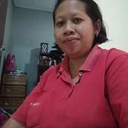 gspc762's profile photo