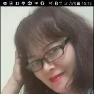 mamanyac26901's profile photo