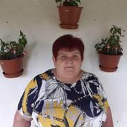 peterner's profile photo