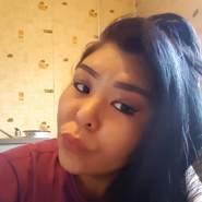 chor870's profile photo
