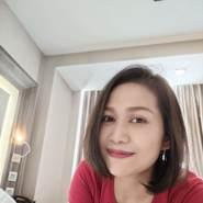solwrnek's profile photo