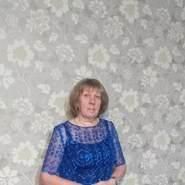 irishat's profile photo