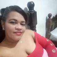 joana287226's profile photo