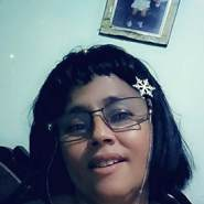 yuliannyp57159's profile photo