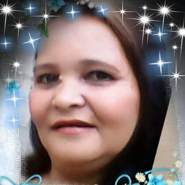 reynac870341's profile photo