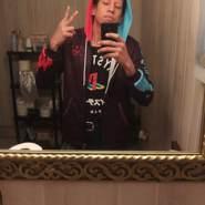 rutilor's profile photo