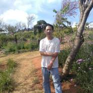 boonphongs's profile photo