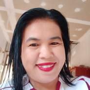 phismaip's profile photo