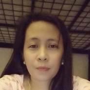 jocelynsawit's profile photo