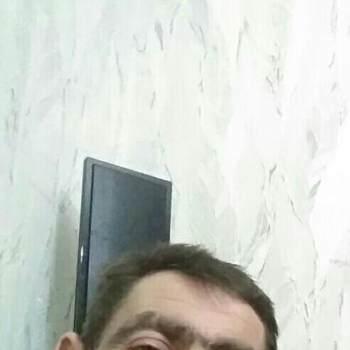 iurieiurie4_Chisinau_Single_Male