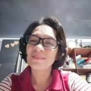 maritess536194's profile photo