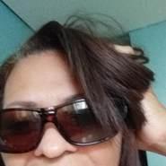 elzadossantos63152's profile photo