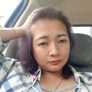 aorawans498782's profile photo