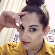 gabrielitam634291's profile photo