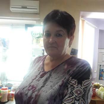 irina1483_Shyghys Qazaqstan Oblysy_Single_Female