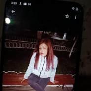 cynthap's profile photo