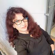luna091247's profile photo