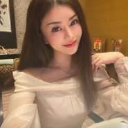 ridery619656's profile photo