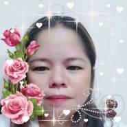 vanessas638903's profile photo