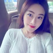 yangj052108's profile photo