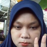 rizatunnasihahr's profile photo
