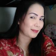 nuttapatp588641's profile photo