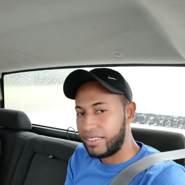 adalm55's profile photo