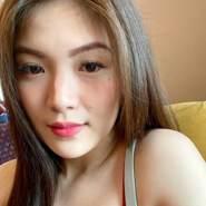 forsythiaw721432's profile photo