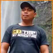 rudianto321039's profile photo