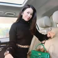 4x15981's profile photo