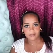 yoandram481434's profile photo