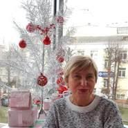 svetlana28363's profile photo
