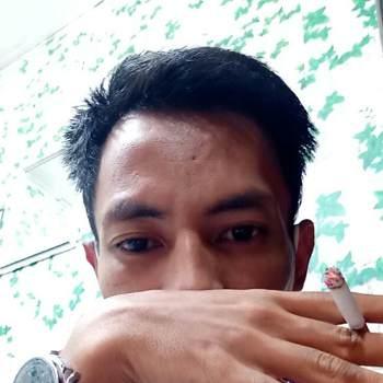 dimas48_Jawa Timur_Svobodný(á)_Muž