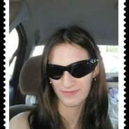 briannan117818's profile photo