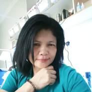 chonap887264's profile photo