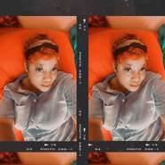 tichinas's profile photo