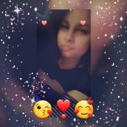 denissea155181's profile photo