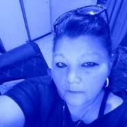 rositahdezdegonzalez's profile photo