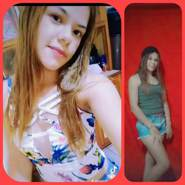 sannye808800's profile photo