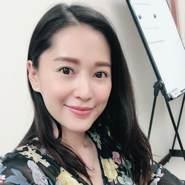lutyj52's profile photo
