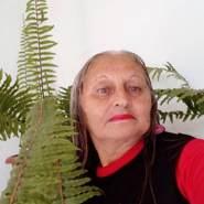 euderim's profile photo