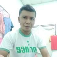 thawats333641's profile photo