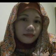 annam147661's profile photo