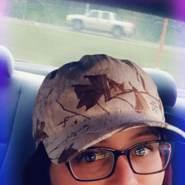 meghana259935's profile photo