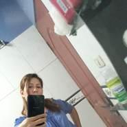 lauritac983964's profile photo