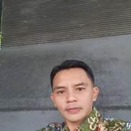 Hairman88's profile photo