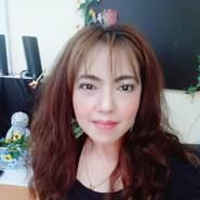 surapap377067's profile photo