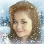 ranad78's profile photo
